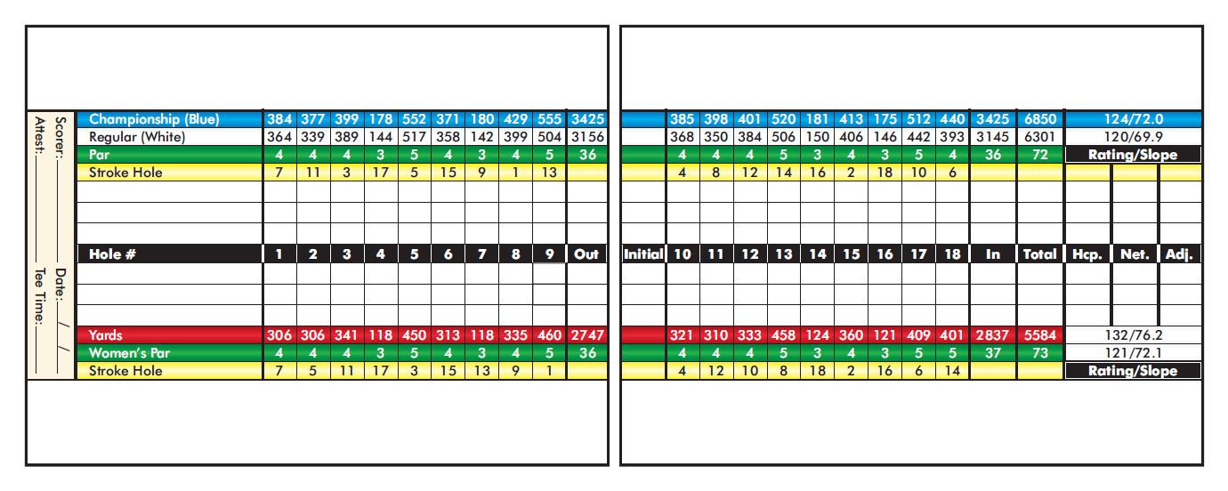 chino-scorecard01