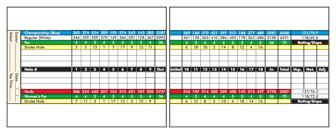 stage-scorecard01